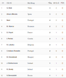 Link xem Euro trực tiếp Pháp Iceland